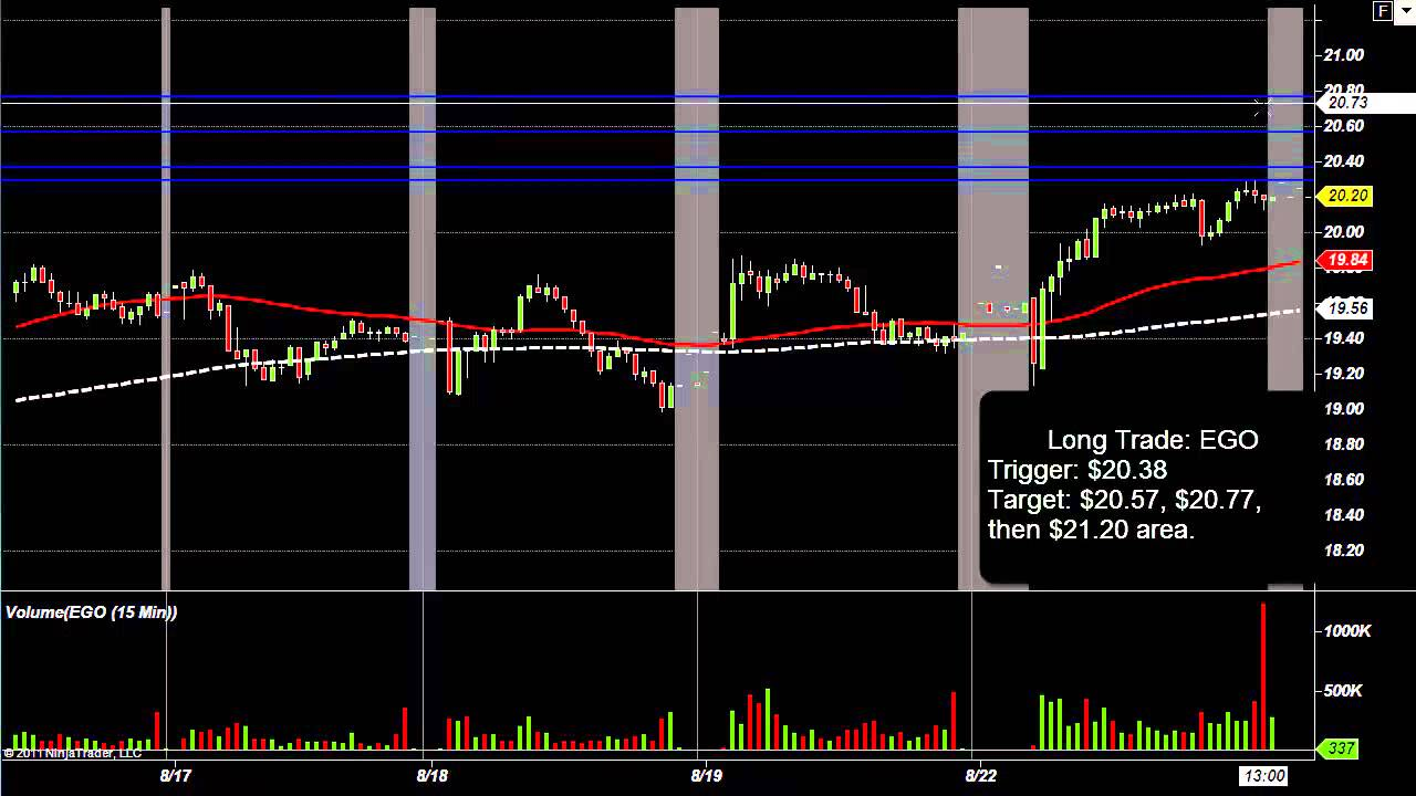 Tactical fx trend trading strategies descargar gratis
